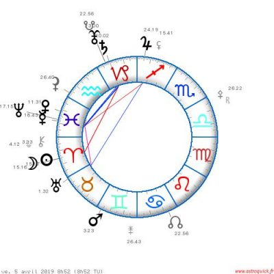 Conjunction Pluto South Node